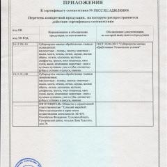Приложение к сертификату соответствия СУБПРОДУКТОВ