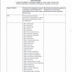 Приложение к декларации о соответствии Десерты стр1