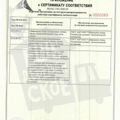 Приложение к сертификату соответствия_субпродукты курицы