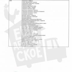изделия кулинарные на основе творога (приложение)